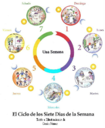 Cycle of the seven days